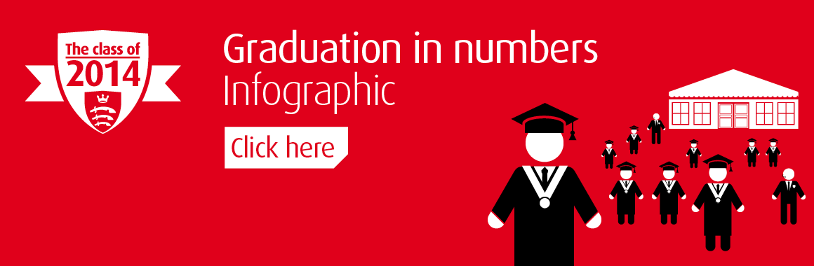 Graduation Infographic Web banner_July 2014