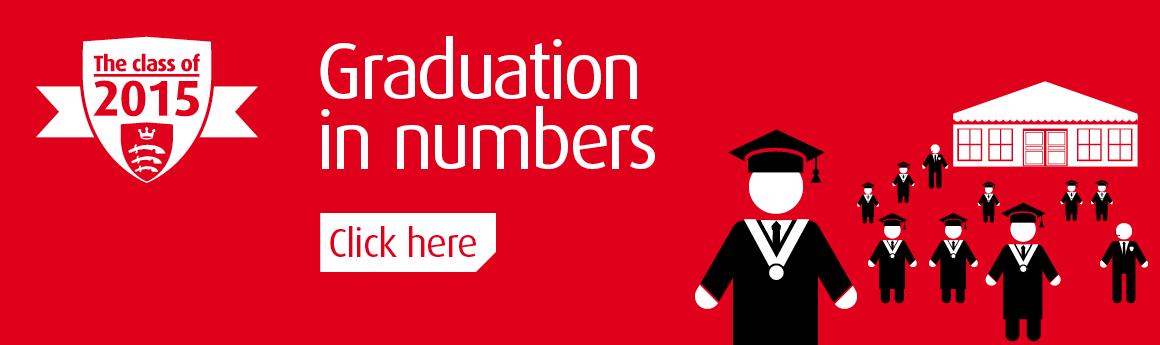 Graduation infographic banner