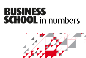 Business School in Numbers