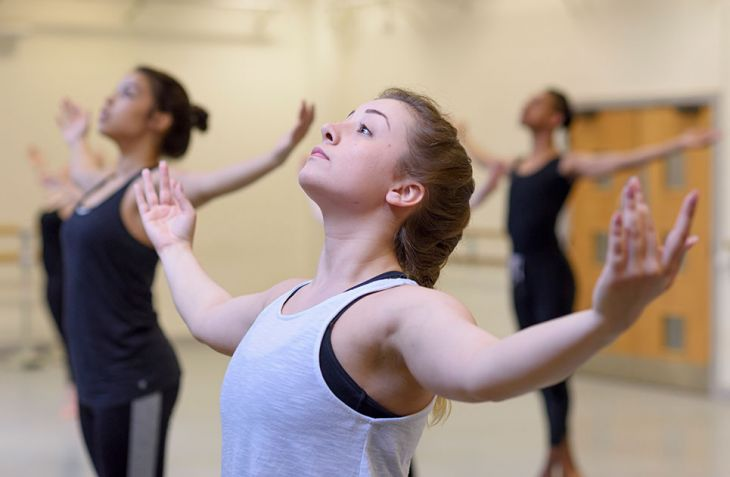 Dance Performance BA Honours   Middlesex University London